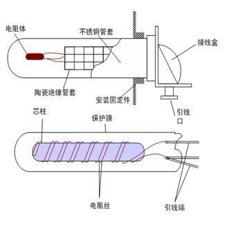 热电阻温度计