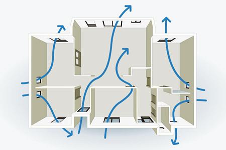 住宅最常用的5种通风换气方式